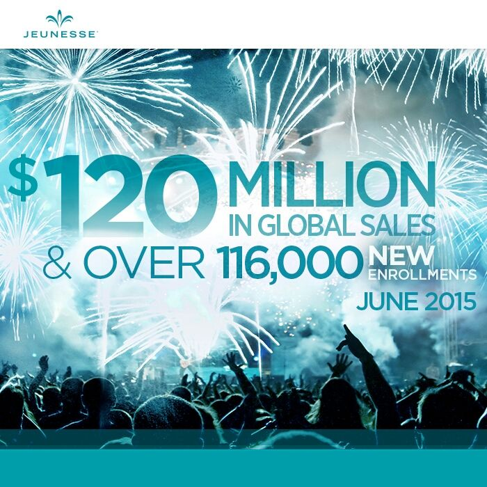 $120 Million in Global Sales & over 116,000 new enrollments June 2015 #JeunesseGlobal