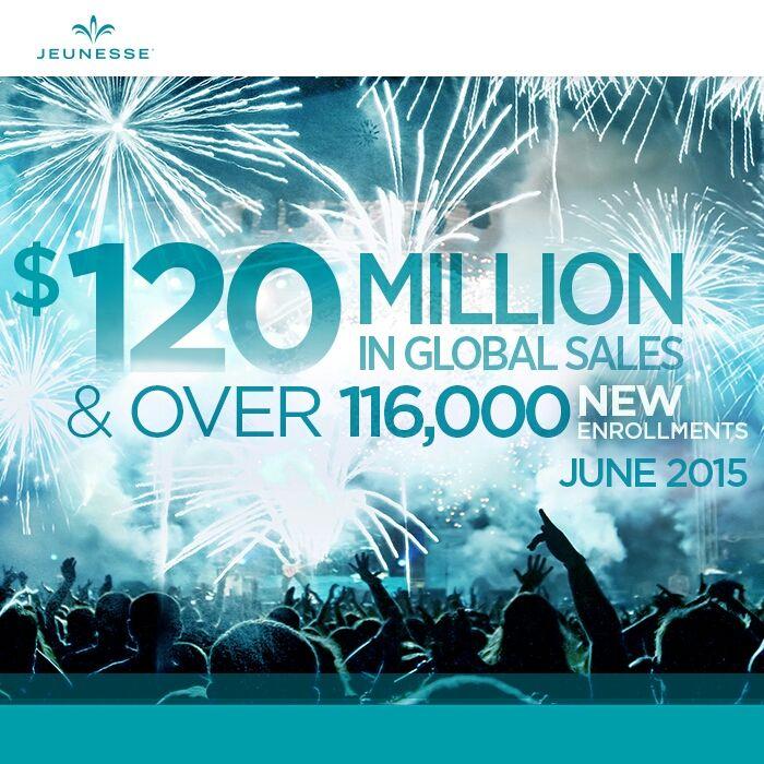 $120 Million in Global Sales & over 116,000 new enrollments June 2015 #JeunesseGlobal
