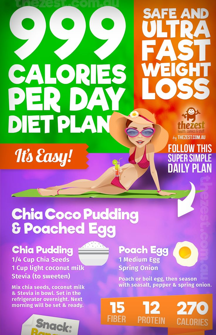 Lose weight very fast but safely with this 999 Calorie plan. Keeps you full enough and full of healthy foods http://www.thezest.com.au/the-999-calorie-diet/