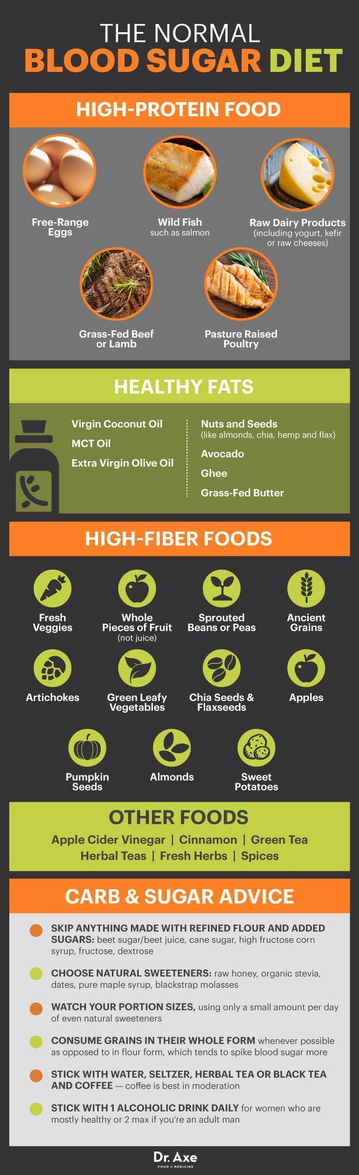 Normal blood sugar diet - Dr. Axe http://www.draxe.com #health #holistic #natural