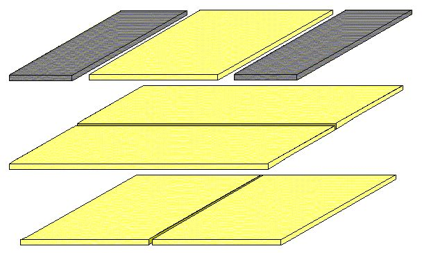 Diagram of a DIY olympic weightlifting platform. Base layers: - Four sheets of 3/4-inch CDX plywood - Use wood glue and screws to fasten these two layers together. Rubber for the sides: - 2x8 feet - Glue each one, front to back, along the outside edges of your platform Center: -Use 4x8 AB grade plywood for the center, matching its thickness to the thickness of the rubber.