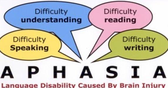Διαταραχές λόγου: Δυσφασία