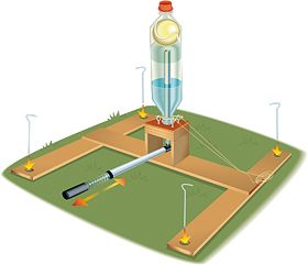 Wasser Rakete bauen
