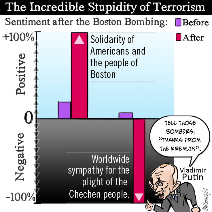 The incredible stupidity of the Boston bombing terrorists.