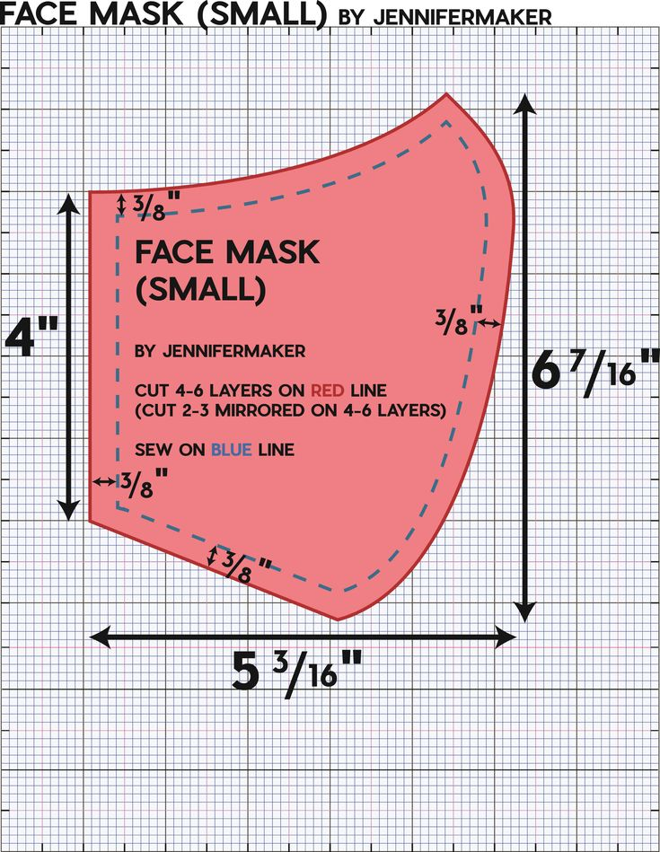 "For typical 6"" face (credit to Jennifer Maker from Youtube"