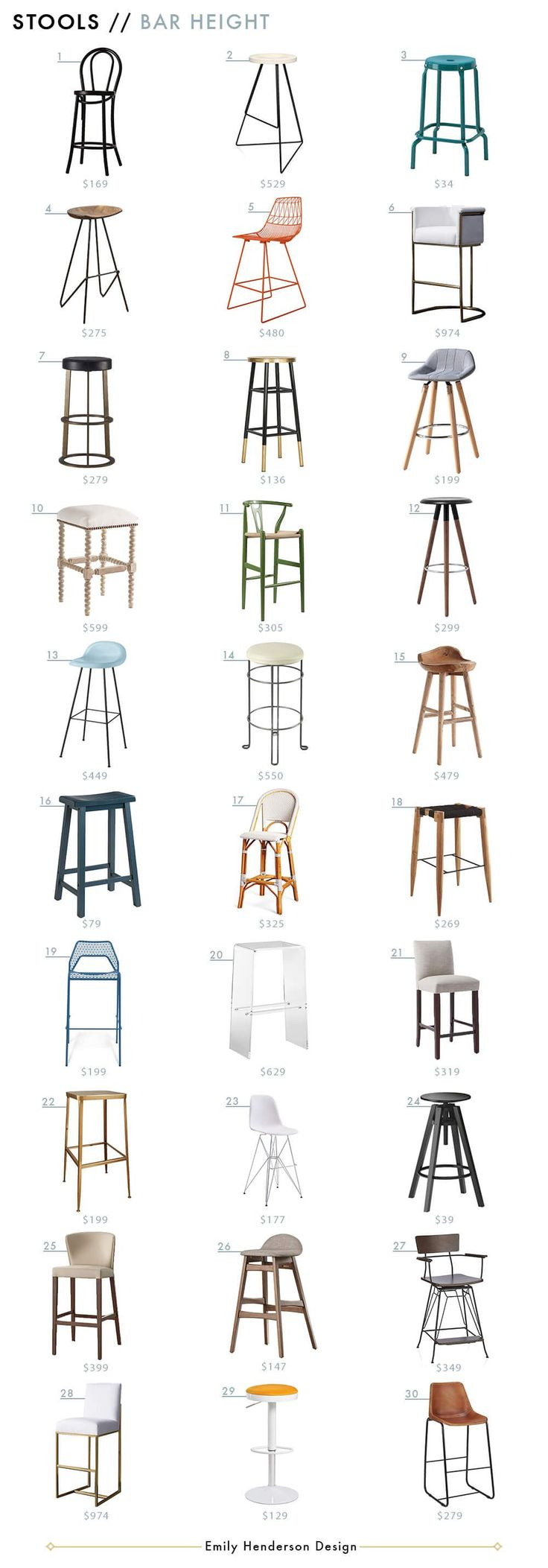 Mid-century modern chair ideas for your new home | www.essentialhome.eu/blog