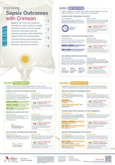 Sepsis Nursing Treatment & Medications | Nurse Mastery