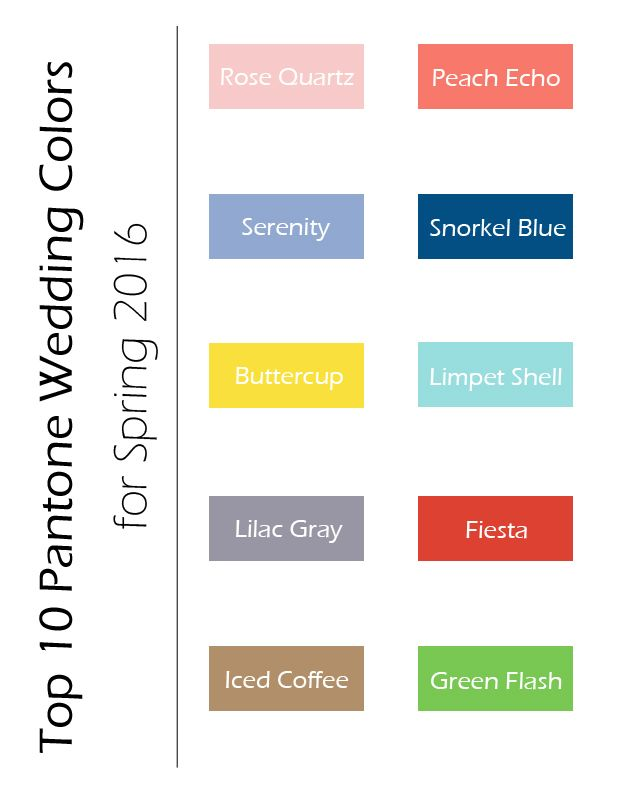 Pantone top 10 wedding colors for spring 2016