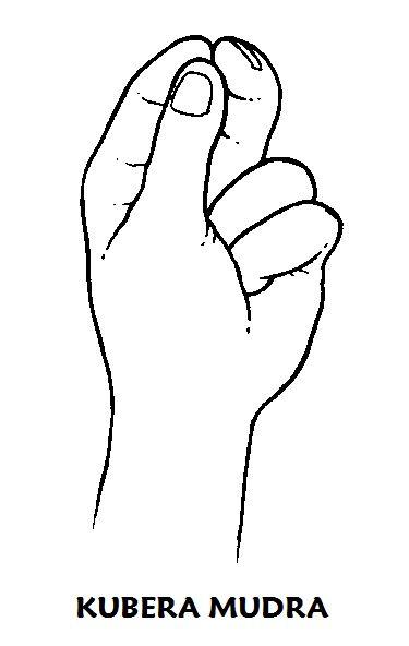 #kubera #mudra Puede practicarse en las situaciones más diversas. Y no depende tanto del tiempo como de la intensidad con que se realice.  Se utiliza cuando se busca algo en concreto. Otras personas lo emplean cuando quieren fortalecer la planificación de su futuro. Se trata siempre de objetivos que se quieren alcanzar o de deseos que deben cumplirse. Con los tres dedos cerrados se le da a una cosa o a un pensamiento una fuerza adicional.