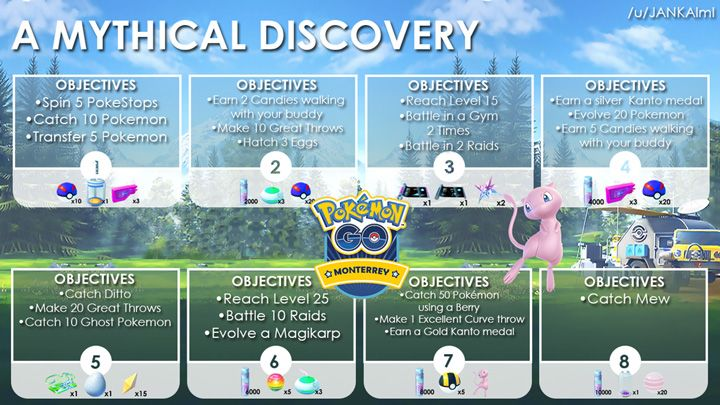 Pokemon Go Special Research Rewards Pokemon Go Pokemon Mythical Pokemon