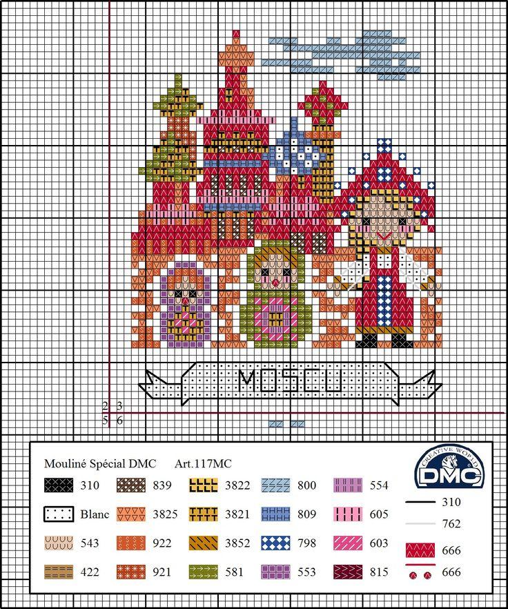Marzo-Moscu+-+Chart.jpg (1124×1348)
