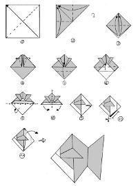 Fiche de pliage origami (poisson) - CP:
