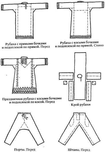 Pattern of Russian male tunic