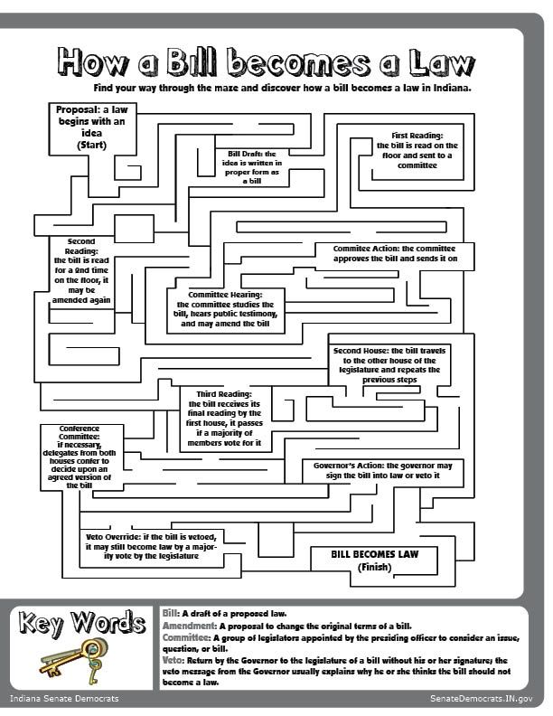 """How a bill becomes a law"" maze for learning the legislative process. From SenateDemocrats.IN.gov."