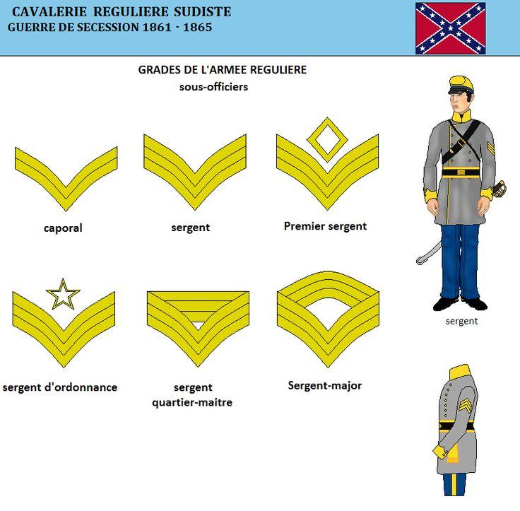 Les grades dans la cavalerie sont jaunes, couleur distinctive de la cavalerie américaine.