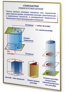 Плакаты по математике