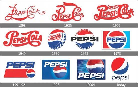 La (r)evolución de los logos