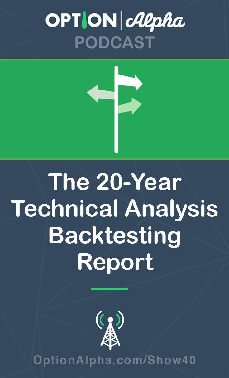 Launches Signals The Technical Analysis Report Investing