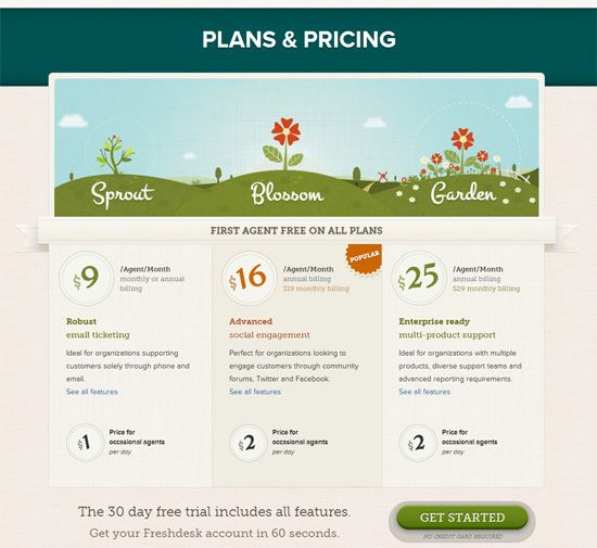 42 best design pricing tables images on pinterest for Ux table design