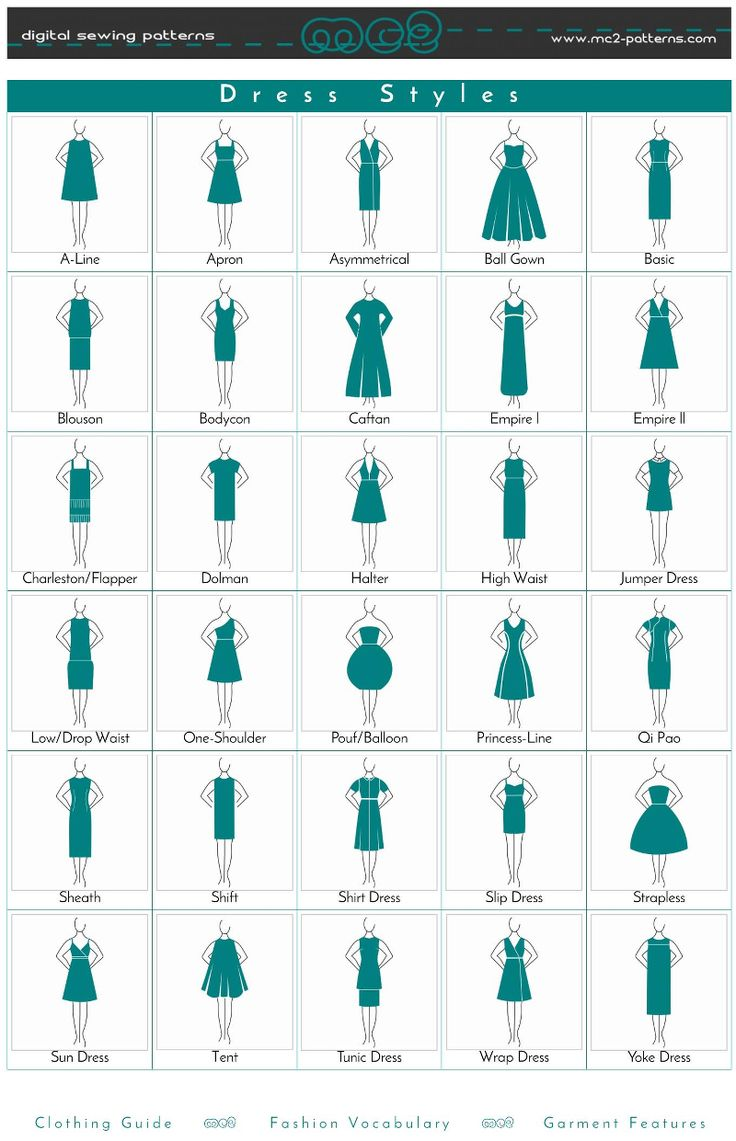 Dress Style/ Clothing Guide/ Fashion Vocabulary/ Garment Features  Be featured in Model Citizen App, Magazine and Blog.  www.modelcitizenapp.com