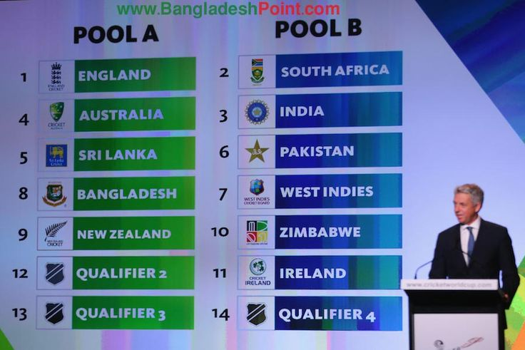 At-last match fixture of ICC World Cup 2015 has been published by ICC.The ICC Cricket World Cup 2015 will be host by Australia and New Zealand. So ICC World Cup is going back to Australia and New Zealand after 23 years when last time Imran Khan led the Pakistan to win World Cup in 1992.
