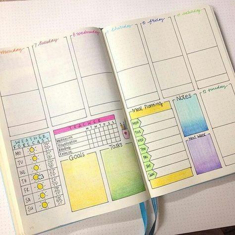 Week planning