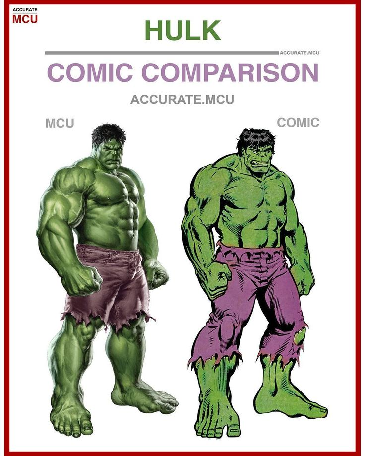 "15.2k Likes, 110 Comments - • Accurate.MCU • mcu fanpage (@accurate.mcu) on Instagram: ""• YONDU UDONTA - COMIC COMPARISON 2.0 • I freaking love @michael_rooker as Yondu in the MCU. I also…"""