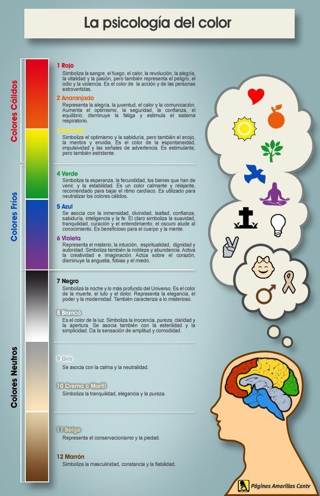 La psicología del color (Infografía)