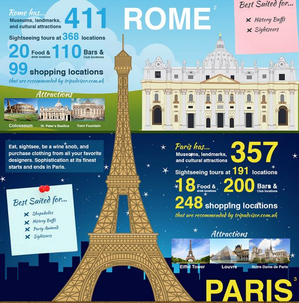Christmas Travel Package Deals: Best 25+ Holiday Packages Ideas On Pinterest