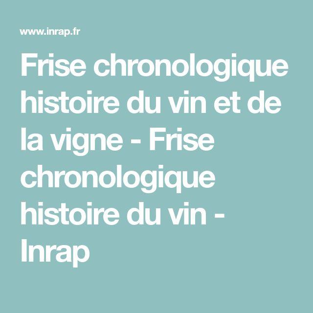 Frise chronologique histoire du vin et de la vigne - Frise chronologique histoire du vin - Inrap