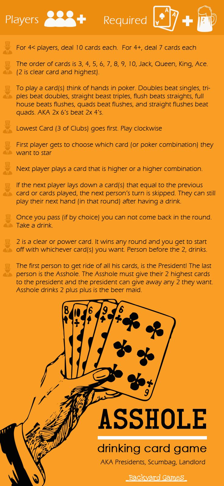 Best Drinking Games Without Cards Ideas On Pinterest - Four corners drinking game