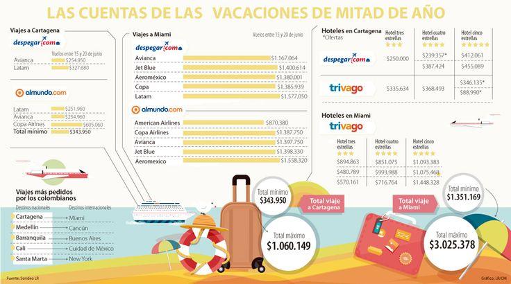 Aún puede viajar a mitad de año con precios bajos