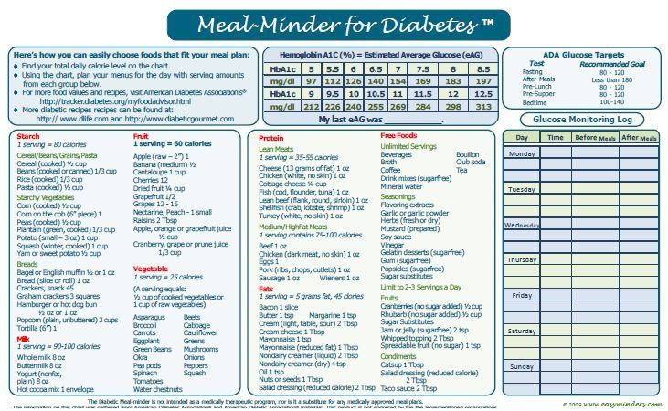 Pin On Diabetes Breakfast