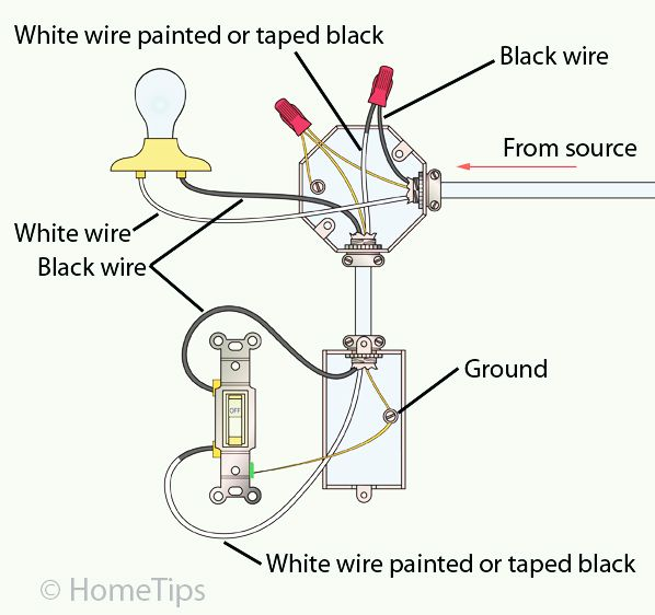 Standard Single Pole Light Switch Wiring Hometips Light Switch Wiring Electrical Engineering Projects Electrical Projects