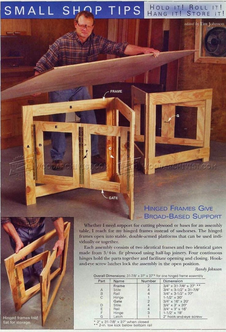 Plywood Cutting Support - Circular Saw Tips, Jigs and Fixtures | WoodArchivist.com