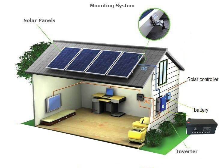 1000 Images About Off Grid On Pinterest Off Grid Solar