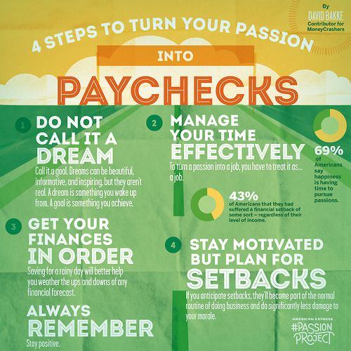 4 Steps to Turn Your Passion into Paychecks By David Bakke, Contributor forMoneyCrashers.com. David Bakkeis a financial columnist. After digging himself out of debt, David dedicated himself to better manage his money and establish solid saving techniques,and better his spending habits in his life.He now shares his tips and insights on MoneyCrashers.com andis a regular contributor to the American Express Tumblr community.
