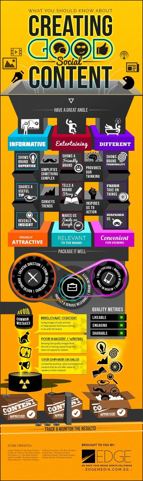 Creación de contenidos. #Infográfico