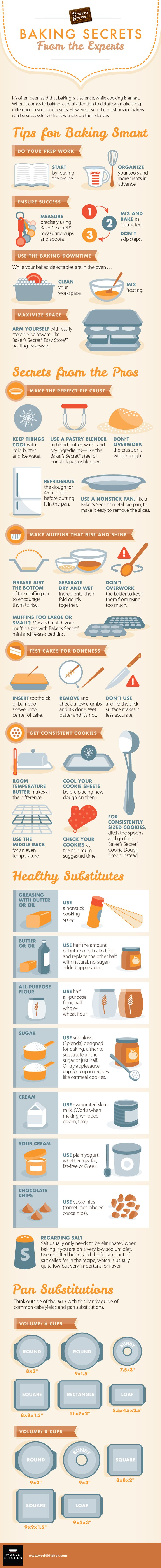 Baking tips for every occasion from #BakersSecret
