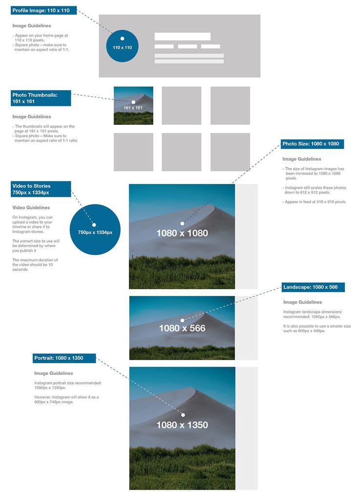 Nous rassemblons sur cette page toutes les dimensions des images sur les réseaux sociaux. Les tailles des photos sur Facebook, Twitter, Instagram et consor