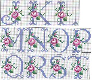 alphabeth rose