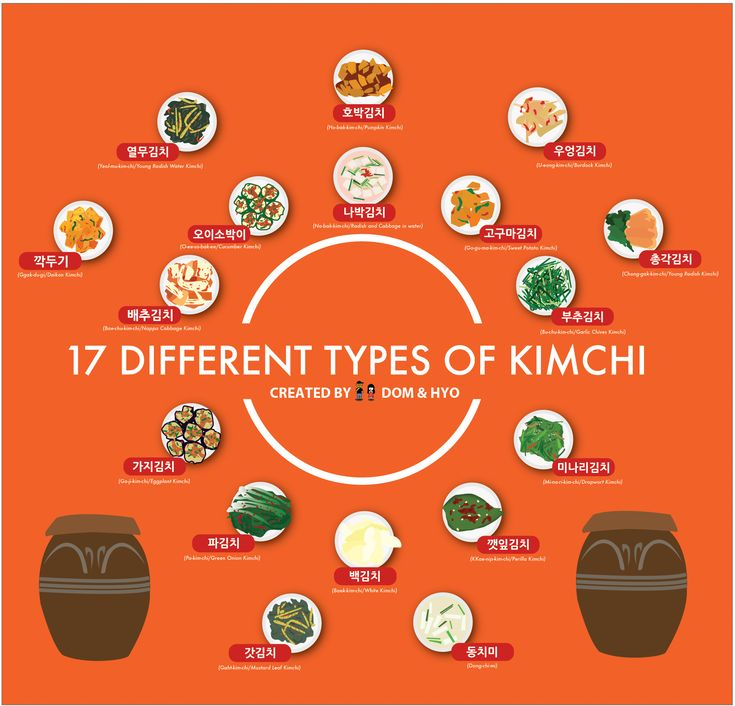 Any Variation Of #Kimchi Is Healthy and Delicious! #SeoulFood #Foodies