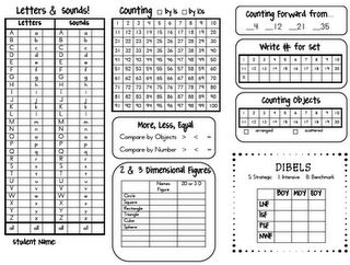 Teacher Time Savers: Kindergarten Common Core Assessent Quick Sheet (Free and one-click download)