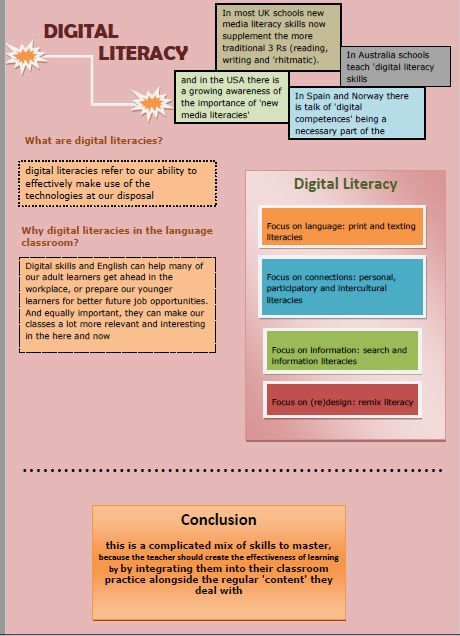 this infographic explain about the digital literacy that happened  in our language learning and teaching.
