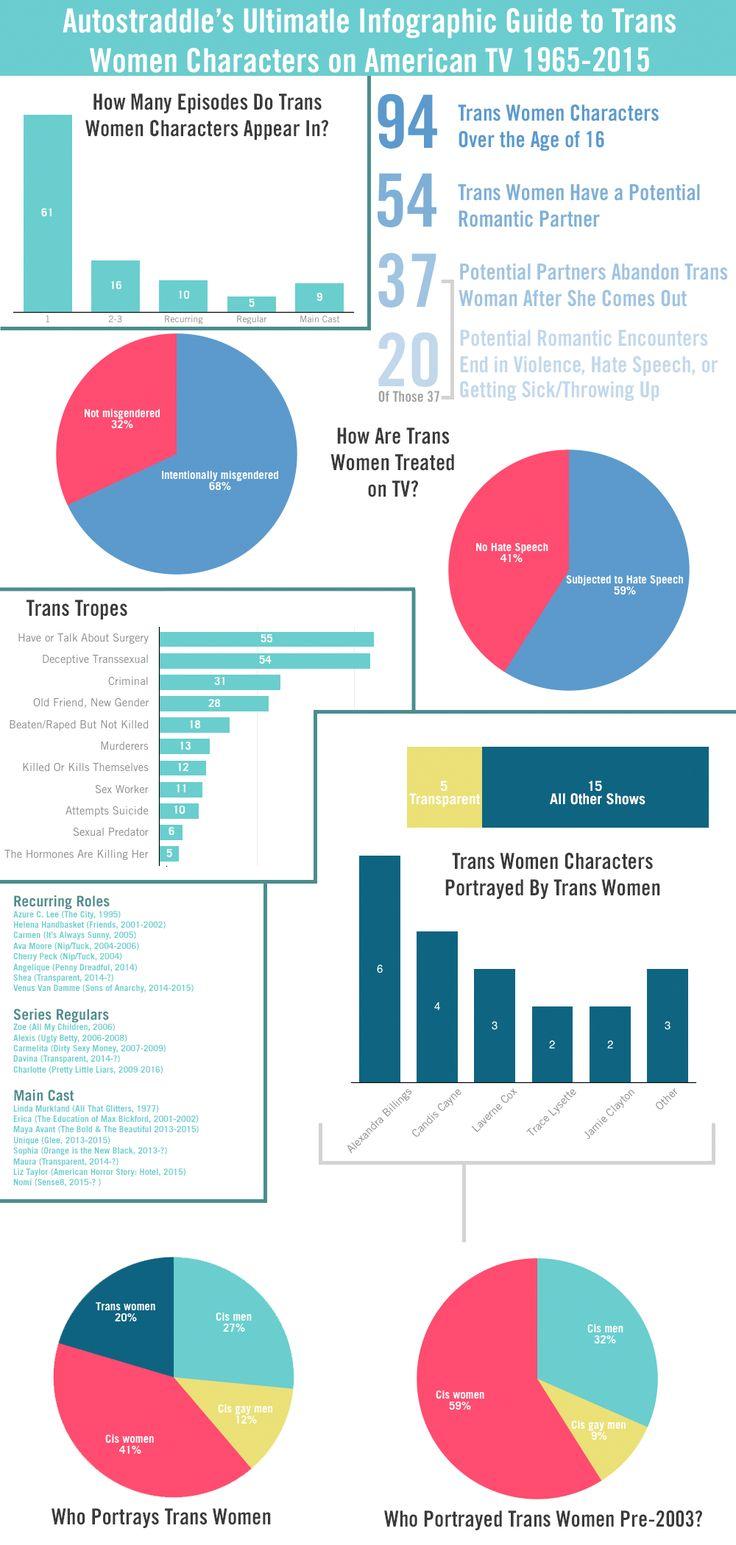 social construction of gender pdf