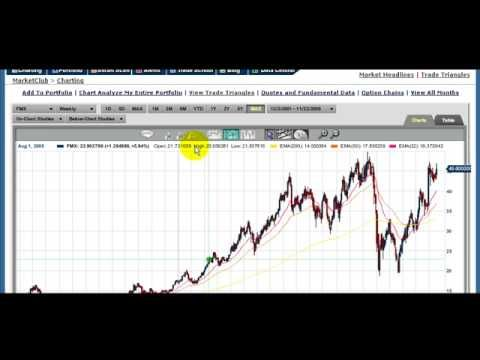 Hedge fund vs mutual fund investopedia forex