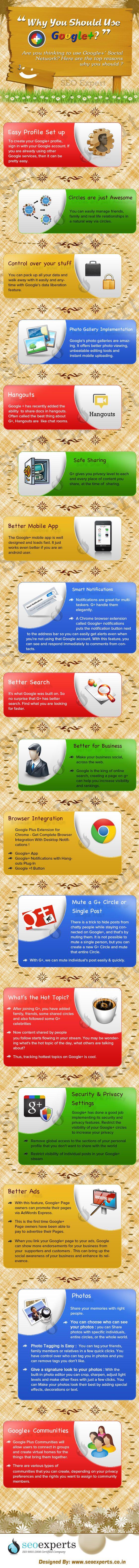 Why You Should Use #GooglePlus? #Infographic - ¿Porqué debes usar Google+? #Infografia