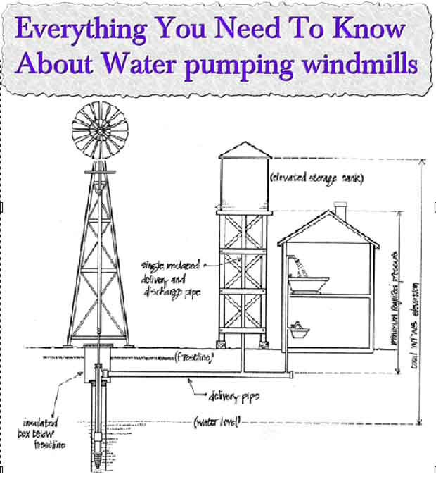 28 Best Water Pumps Images On Pinterest Windmills Wind Mills And