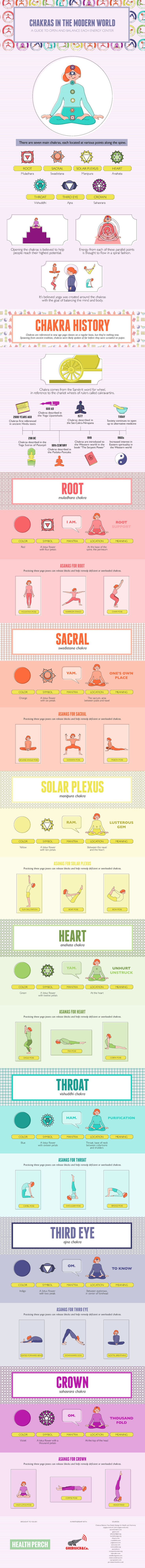 Balance Your 7 Chakras With These Yoga Poses & Mantras (Infographic) - mindbodygreen.com