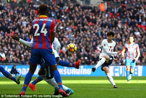 Tottenham vs Crystal Palace Premier League RESULT | Daily Mail Online